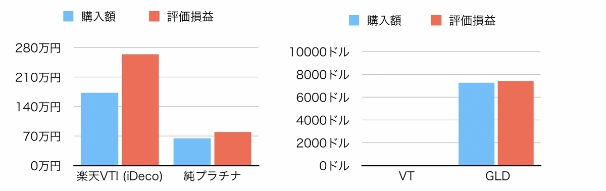 f:id:US-Stocks:20210723124248j:plain