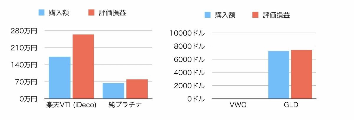 f:id:US-Stocks:20210723124828j:plain