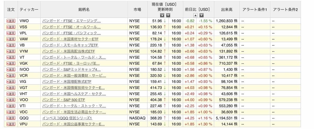 f:id:US-Stocks:20210724082344j:plain