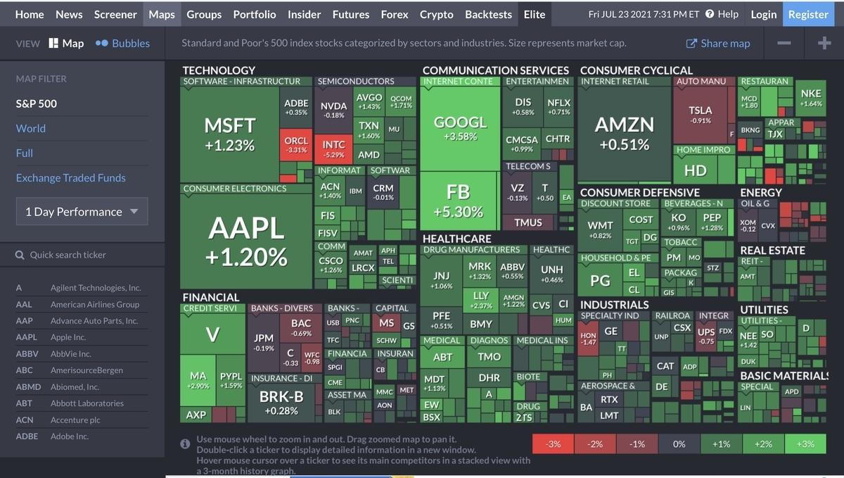 f:id:US-Stocks:20210724083143j:plain