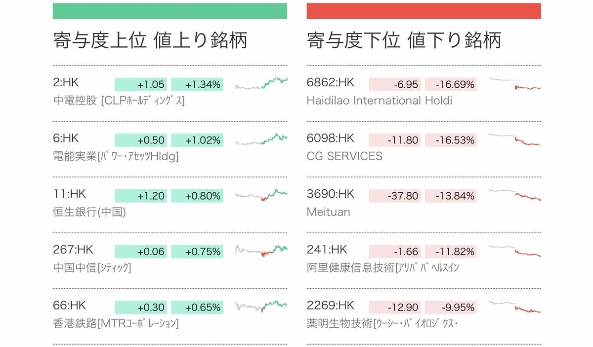 f:id:US-Stocks:20210726212354j:plain
