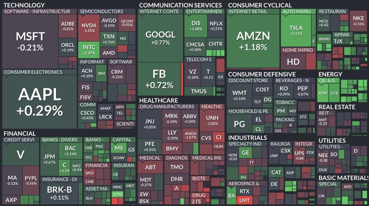 f:id:US-Stocks:20210727083027j:plain