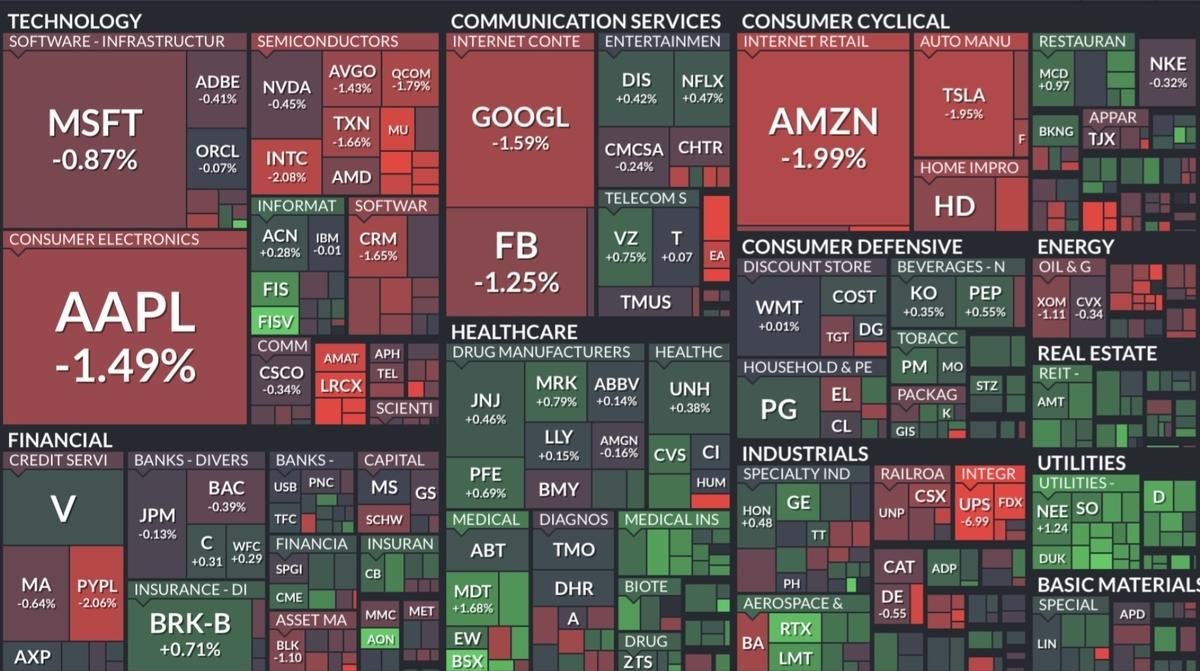 f:id:US-Stocks:20210728074528j:plain