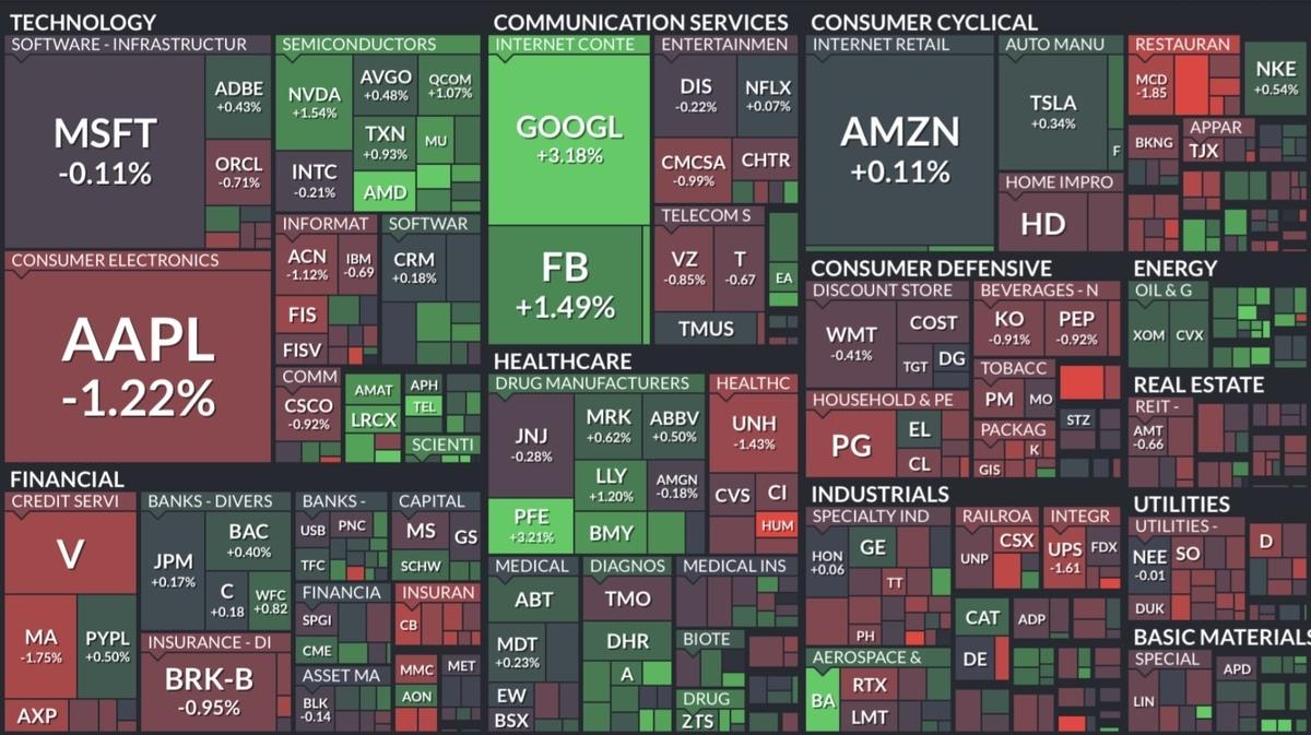 f:id:US-Stocks:20210729083350j:plain