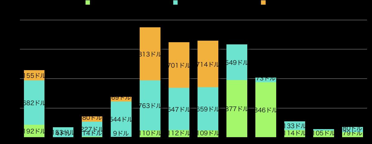 f:id:US-Stocks:20210729182730p:plain