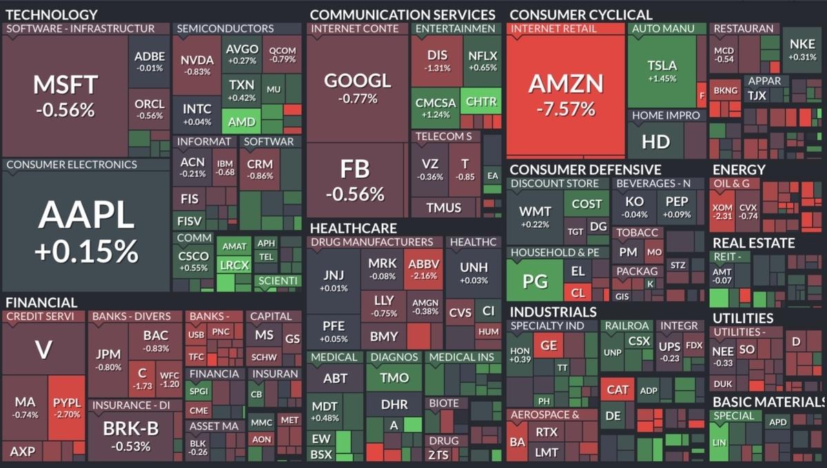 f:id:US-Stocks:20210731082845j:plain