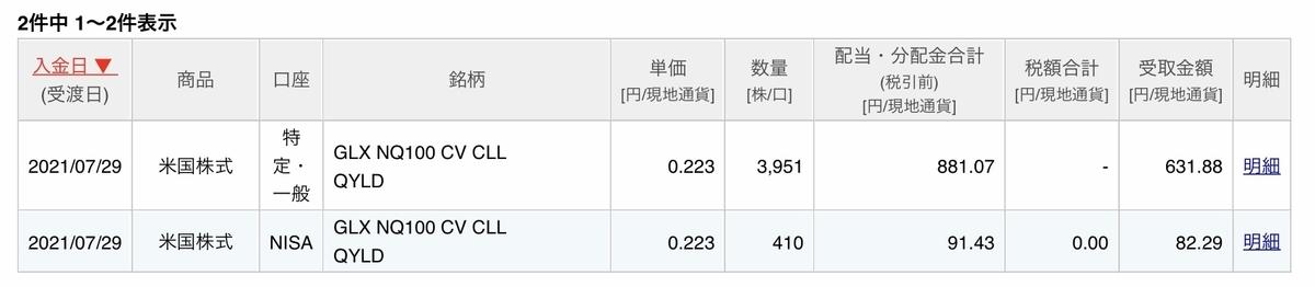 f:id:US-Stocks:20210731103849j:plain