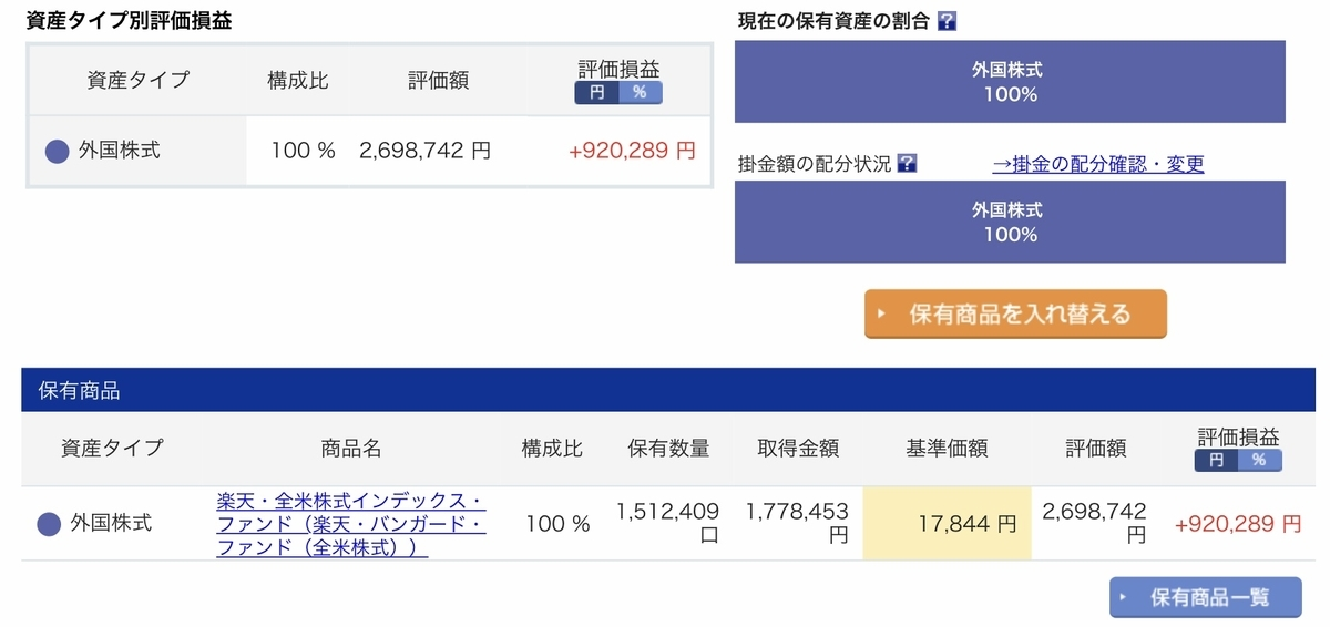 f:id:US-Stocks:20210801090835j:plain
