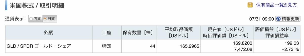 f:id:US-Stocks:20210801091607j:plain