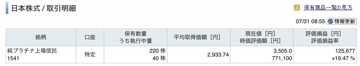 f:id:US-Stocks:20210801092446j:plain
