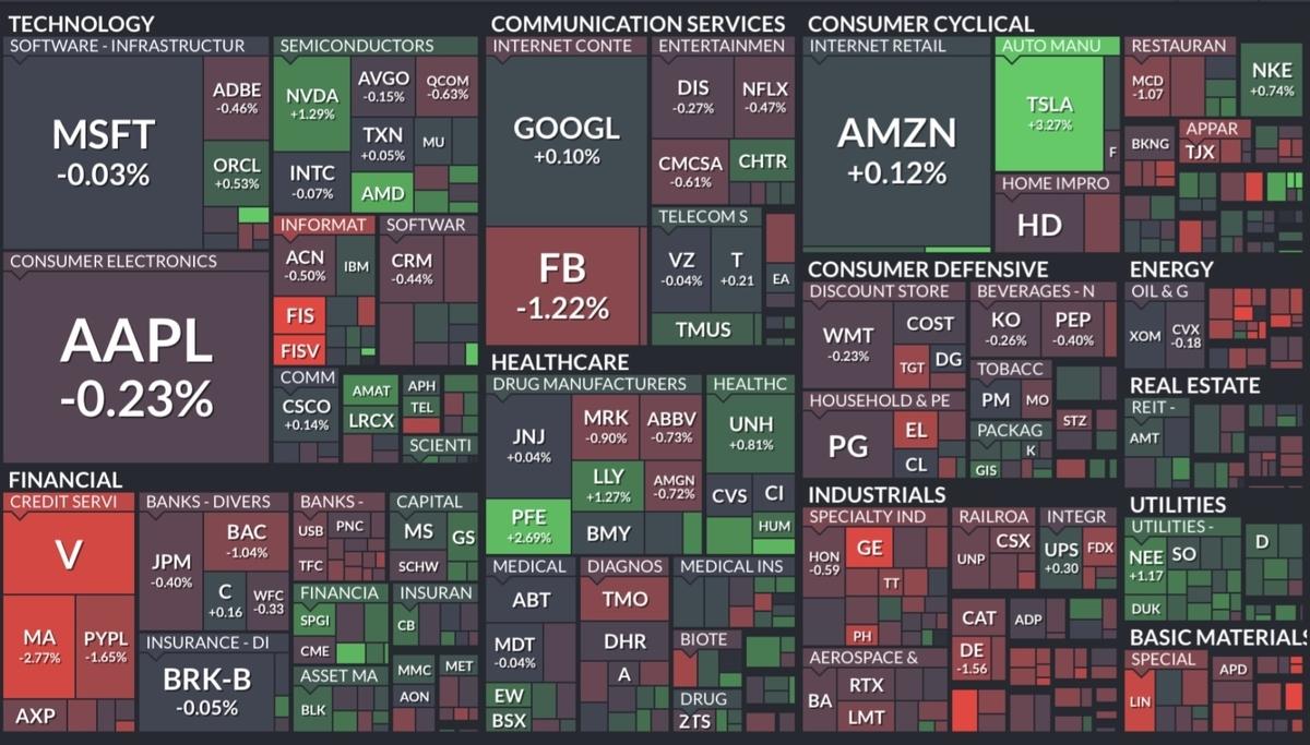 f:id:US-Stocks:20210803092509j:plain