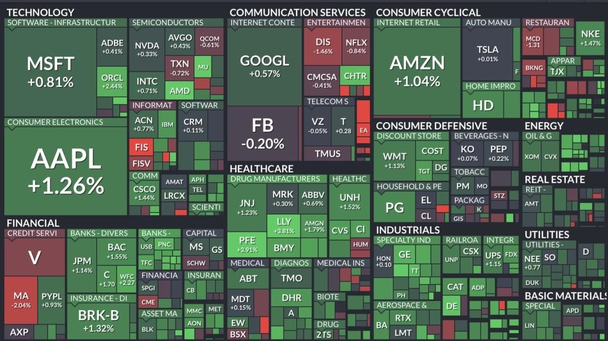 f:id:US-Stocks:20210804091423j:plain