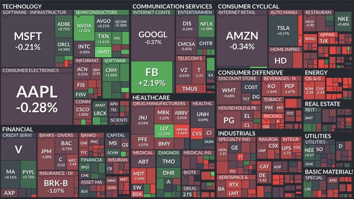 f:id:US-Stocks:20210805075449j:plain