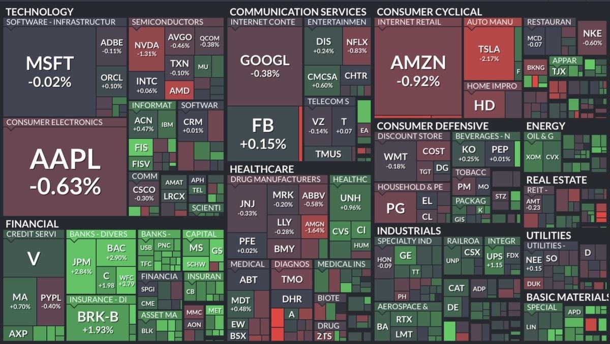 f:id:US-Stocks:20210807080313j:plain