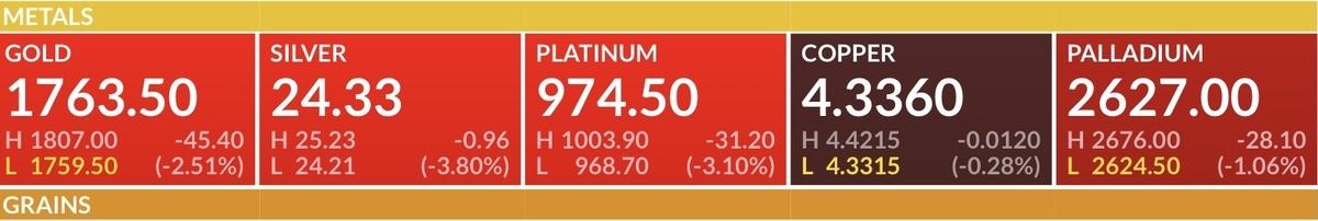 f:id:US-Stocks:20210807082302j:plain