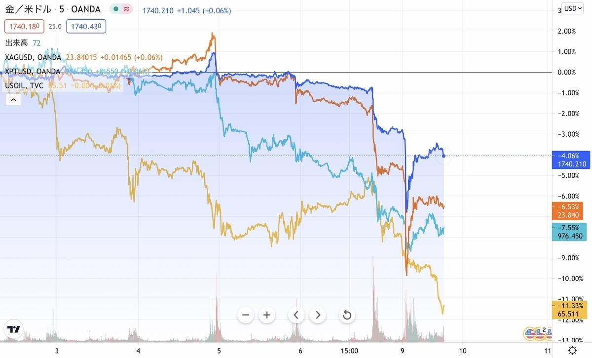 f:id:US-Stocks:20210809184631j:plain