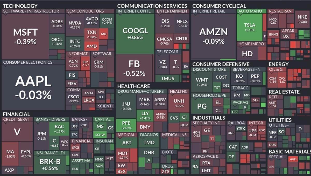 f:id:US-Stocks:20210810081645j:plain