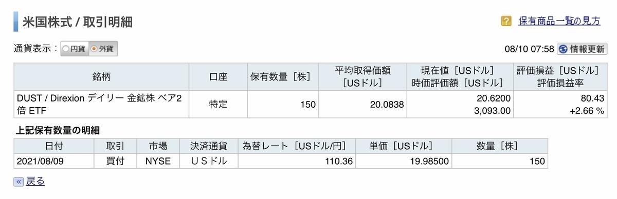 f:id:US-Stocks:20210810081752j:plain