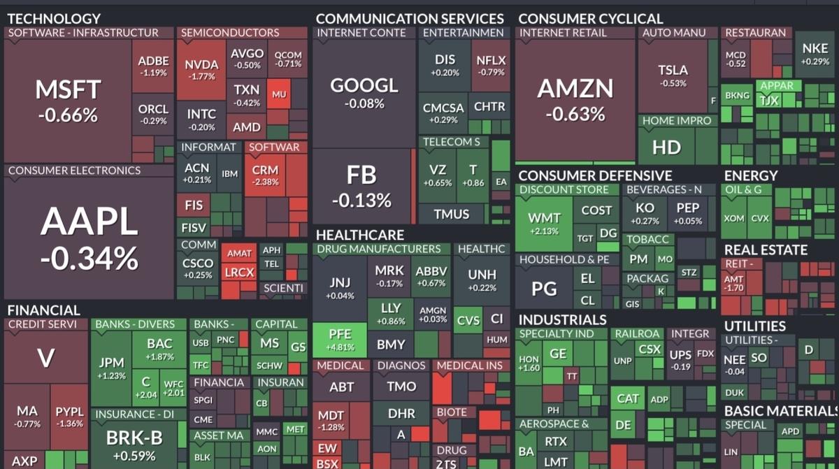 f:id:US-Stocks:20210811073539j:plain
