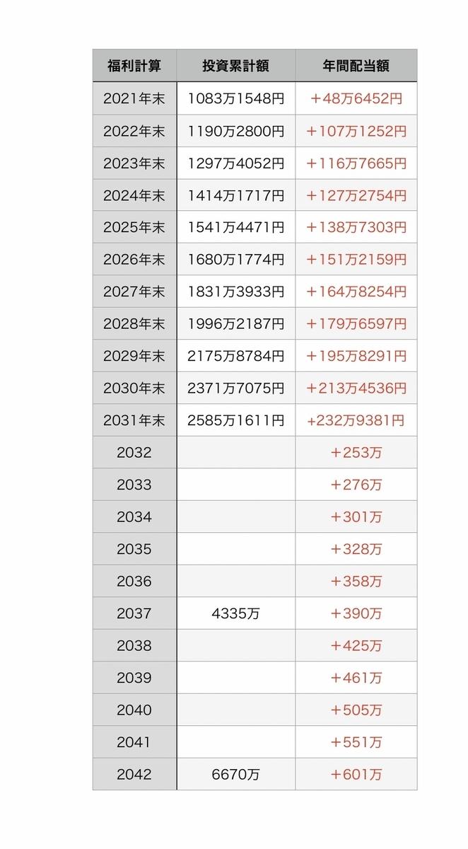 f:id:US-Stocks:20210811141710j:plain