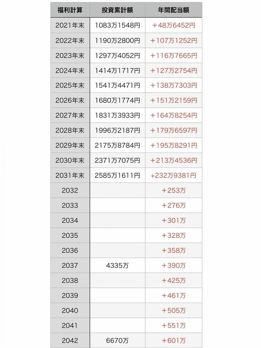 f:id:US-Stocks:20210811152140j:plain