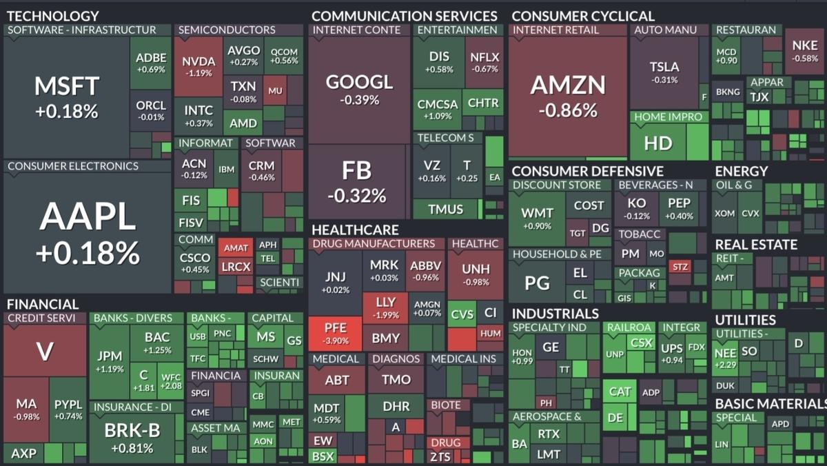 f:id:US-Stocks:20210812084746j:plain