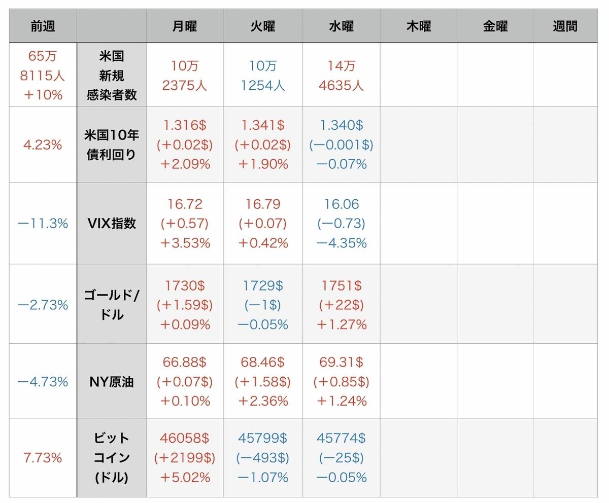f:id:US-Stocks:20210812173641j:plain