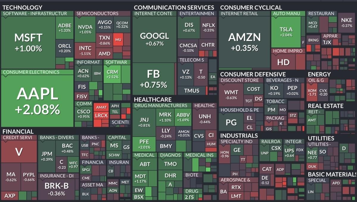 f:id:US-Stocks:20210813081541j:plain