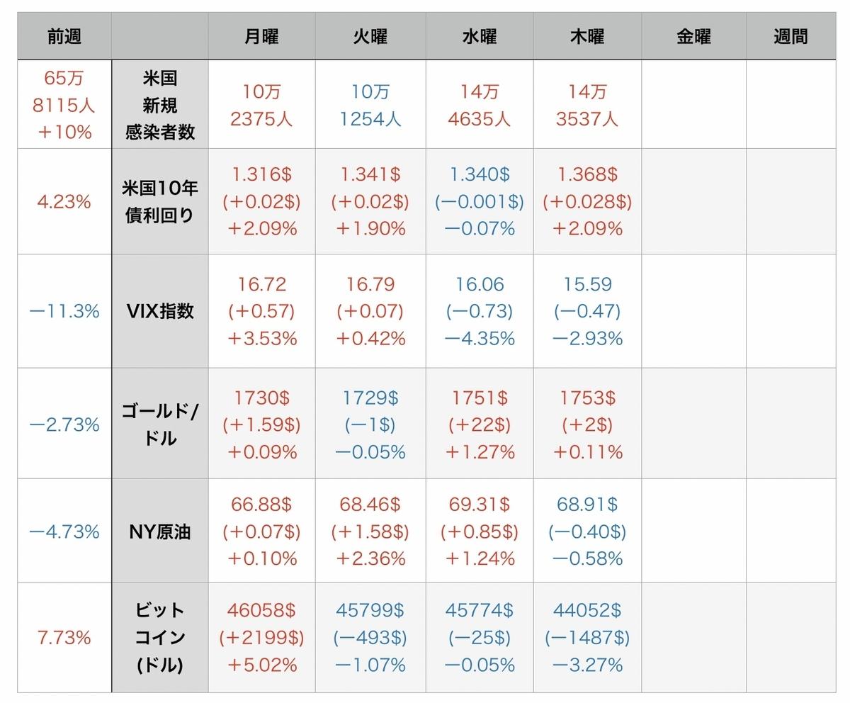 f:id:US-Stocks:20210813105011j:plain