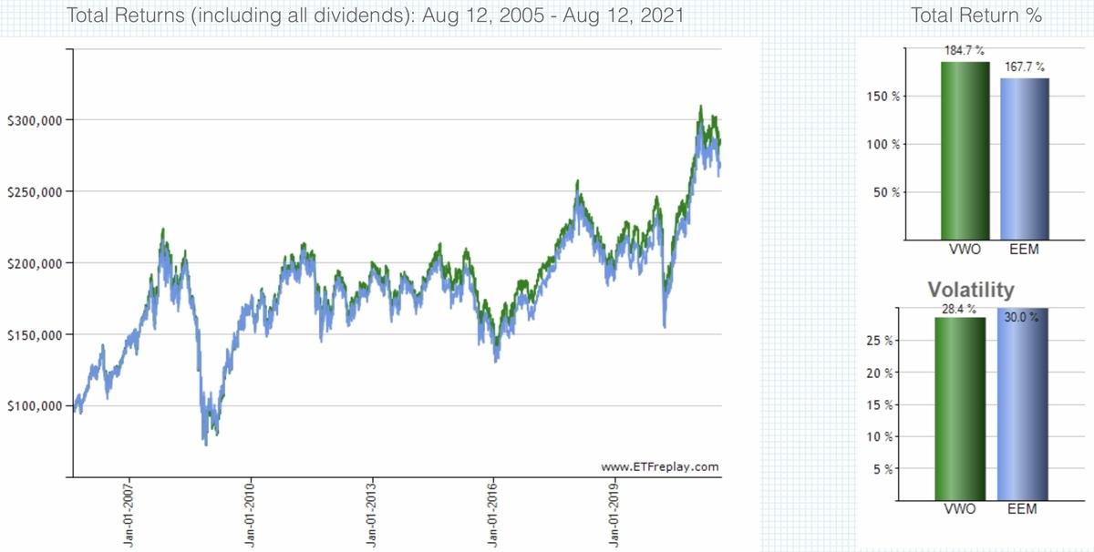 f:id:US-Stocks:20210813120454j:plain