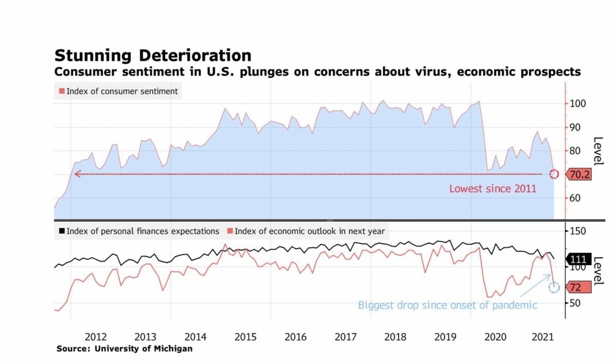 f:id:US-Stocks:20210814080902j:plain