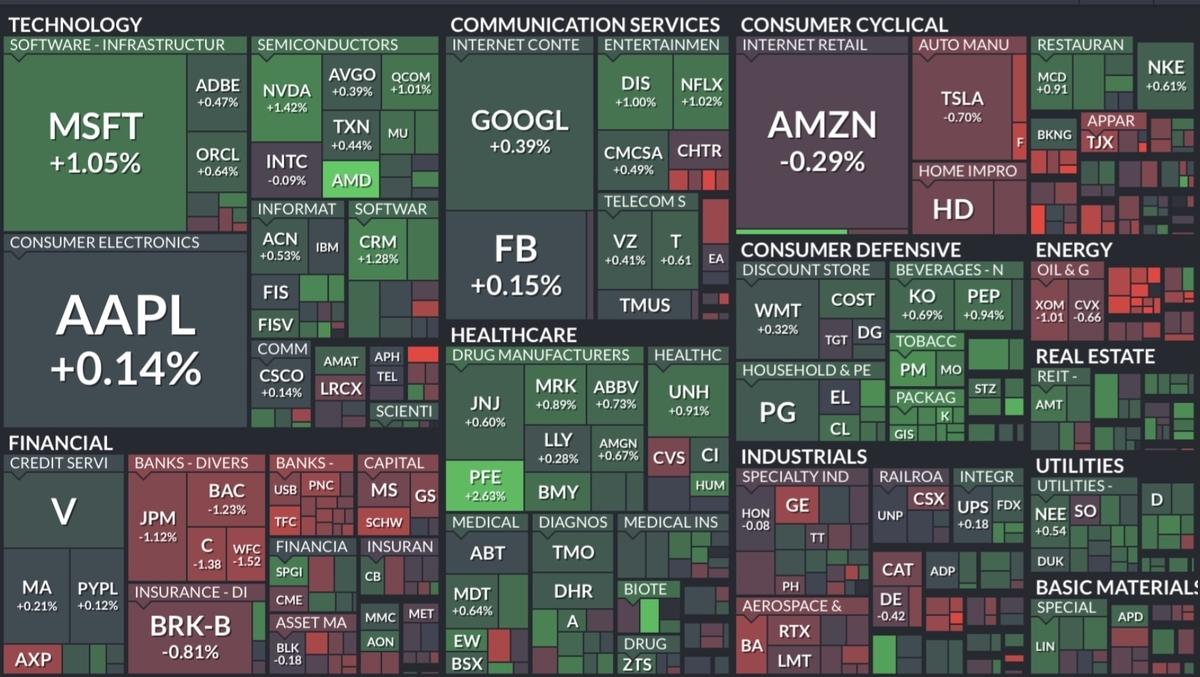 f:id:US-Stocks:20210814080939j:plain