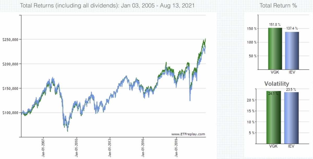 f:id:US-Stocks:20210816101726j:plain