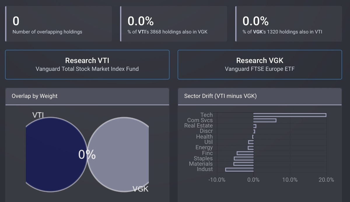 f:id:US-Stocks:20210816102949j:plain
