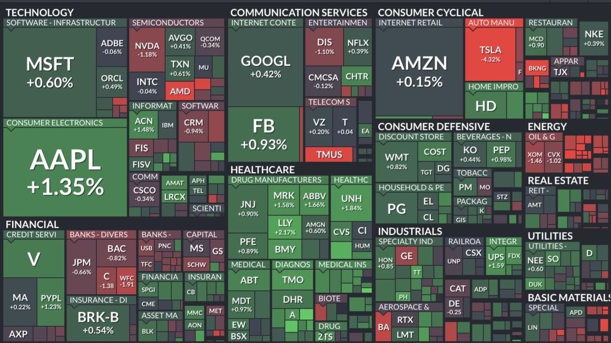 f:id:US-Stocks:20210817080712j:plain
