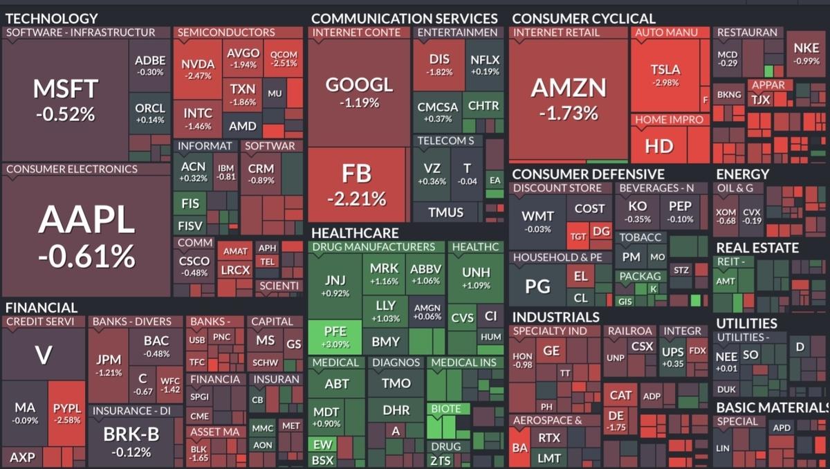 f:id:US-Stocks:20210818082313j:plain