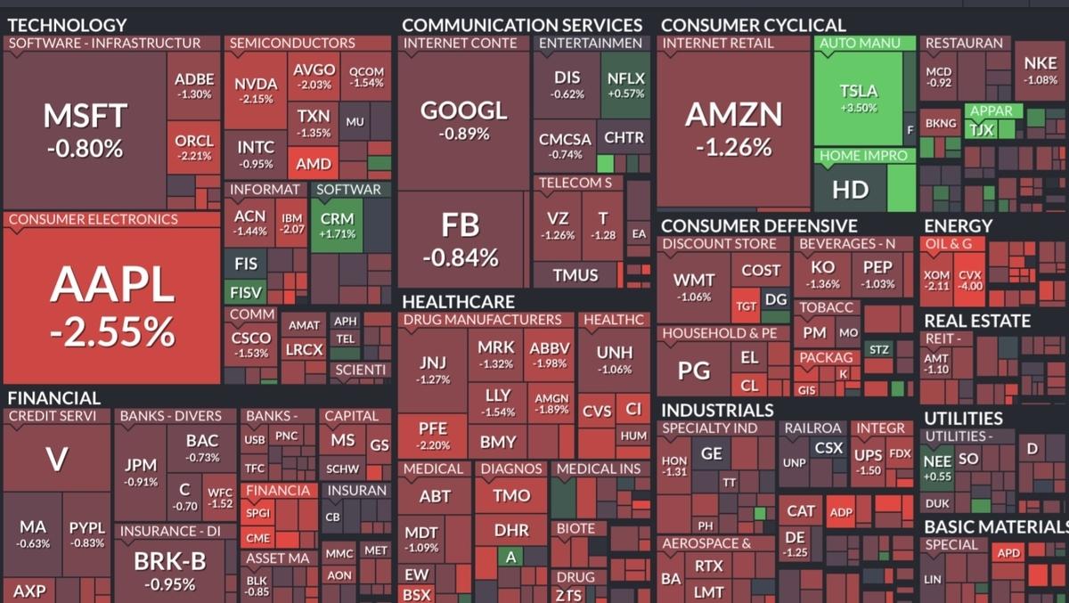 f:id:US-Stocks:20210819082541j:plain