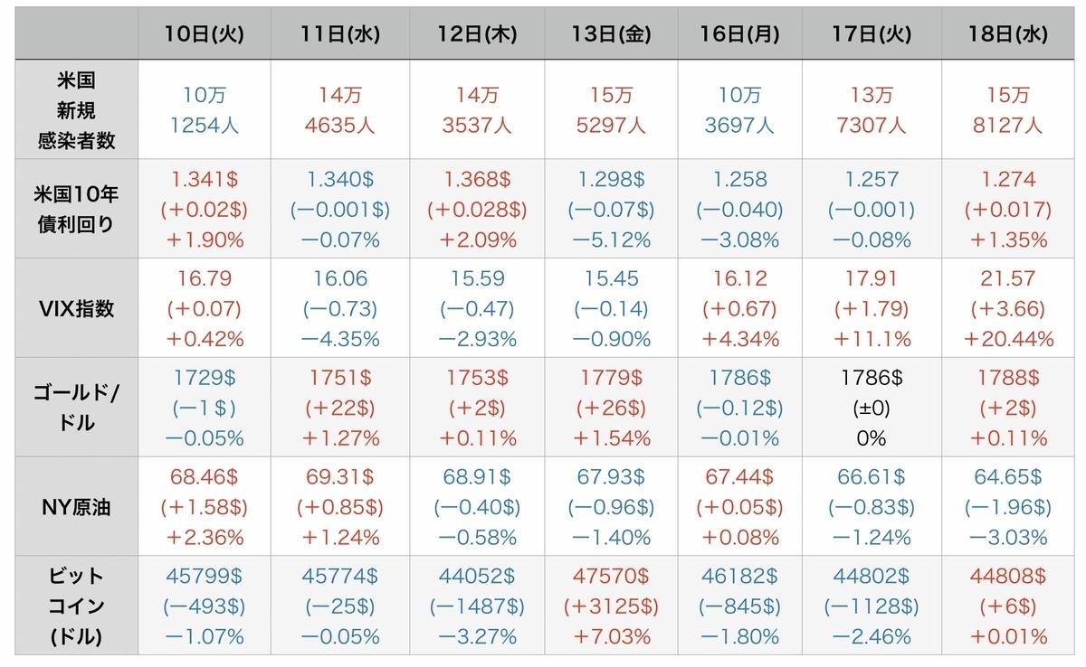 f:id:US-Stocks:20210819113641j:plain