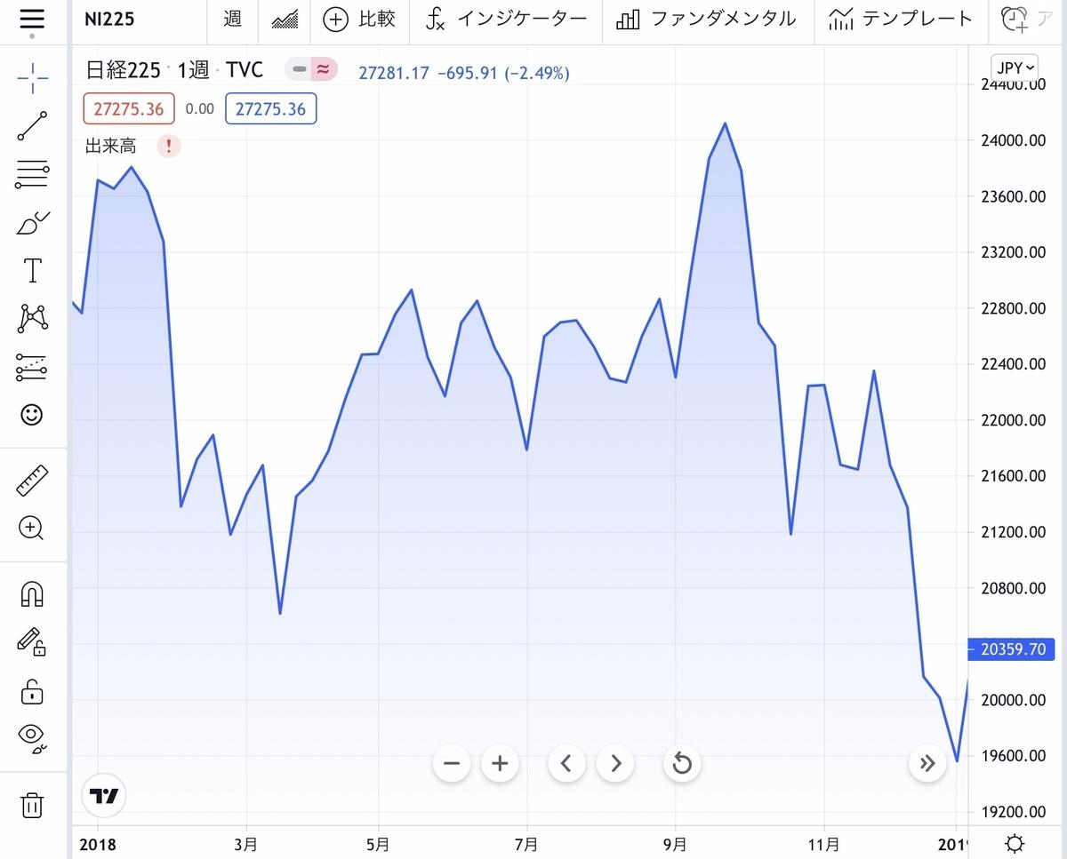 f:id:US-Stocks:20210819150631j:plain