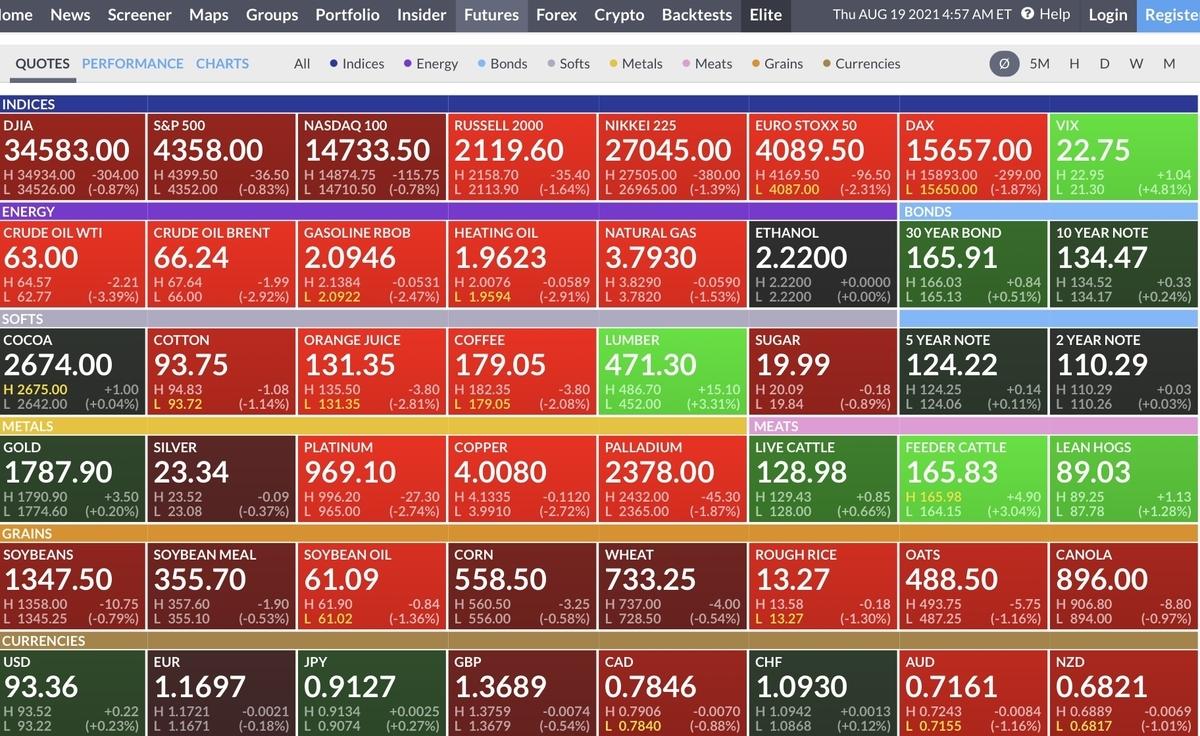 f:id:US-Stocks:20210819175915j:plain