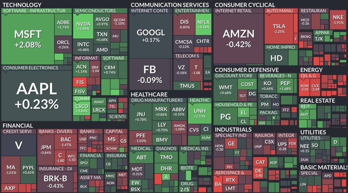 f:id:US-Stocks:20210820082140j:plain