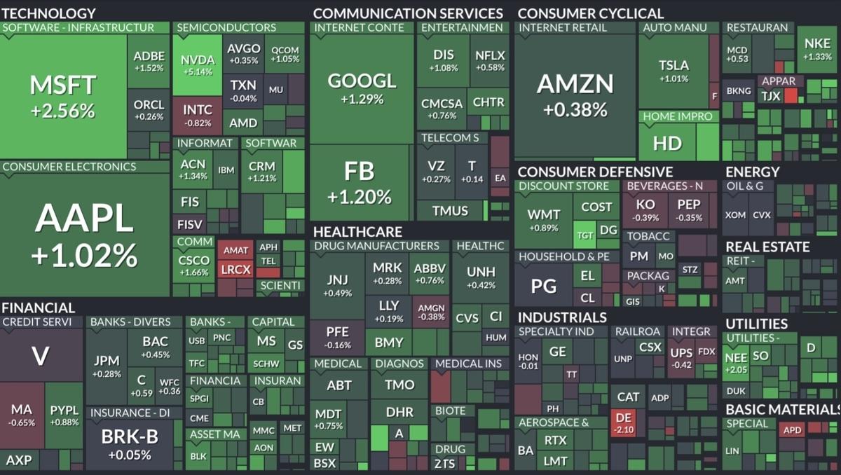 f:id:US-Stocks:20210821080534j:plain