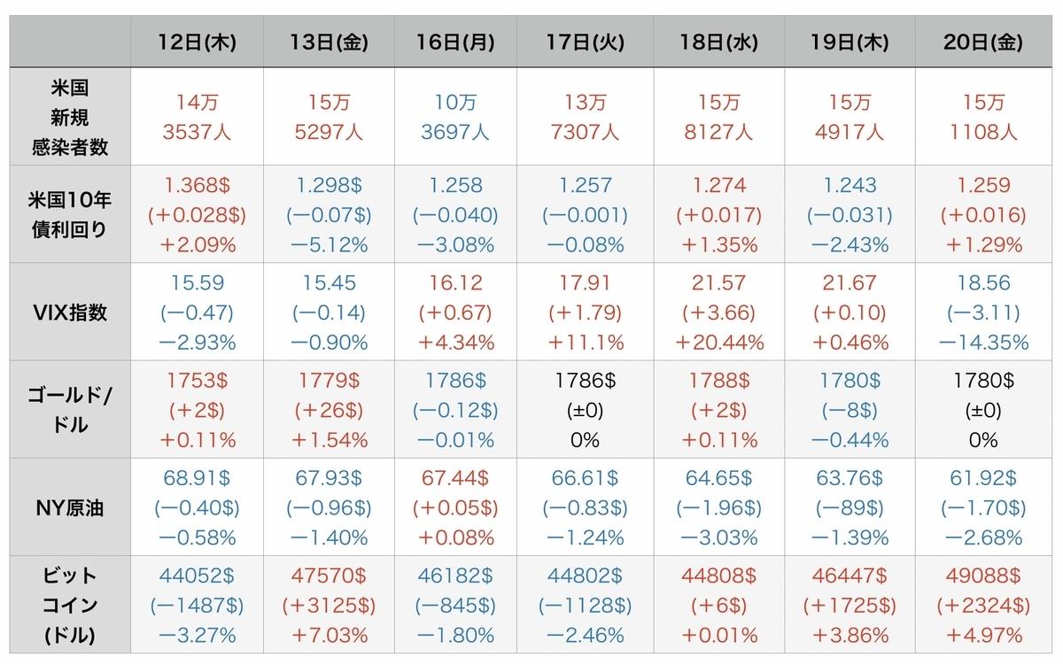 f:id:US-Stocks:20210821112632j:plain
