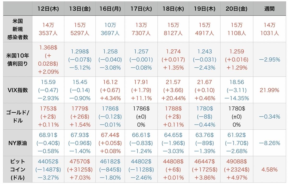 f:id:US-Stocks:20210822082326j:plain