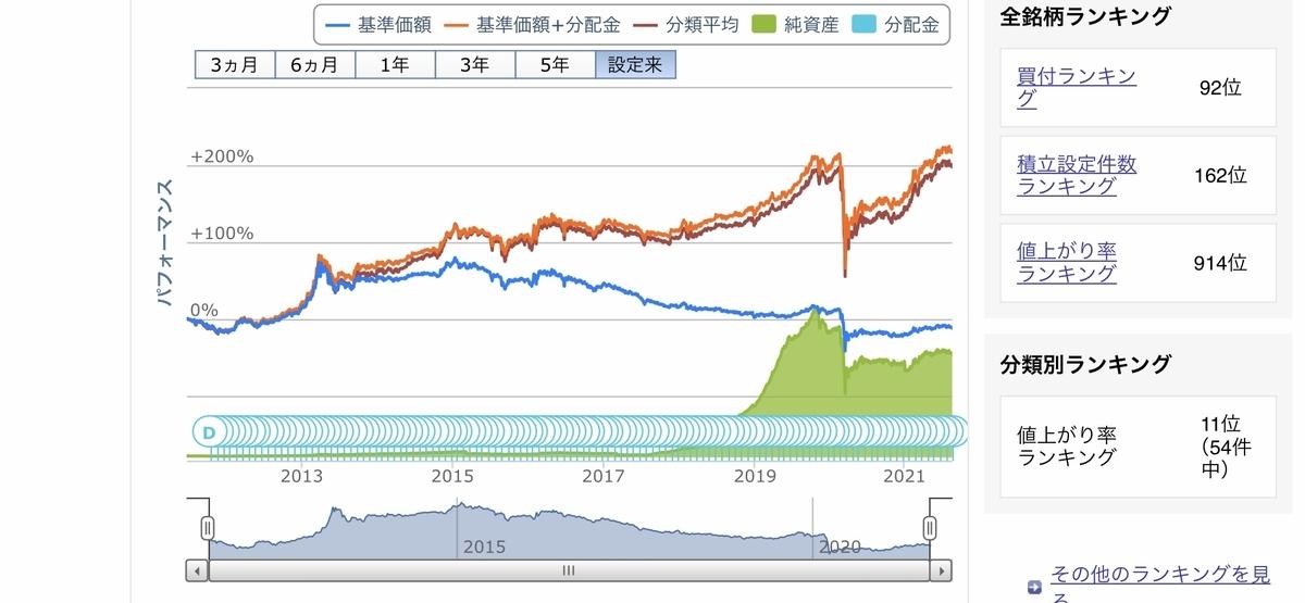 f:id:US-Stocks:20210823092615j:plain