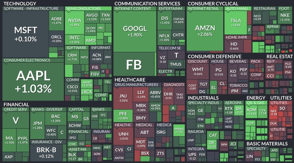 f:id:US-Stocks:20210824095942j:plain