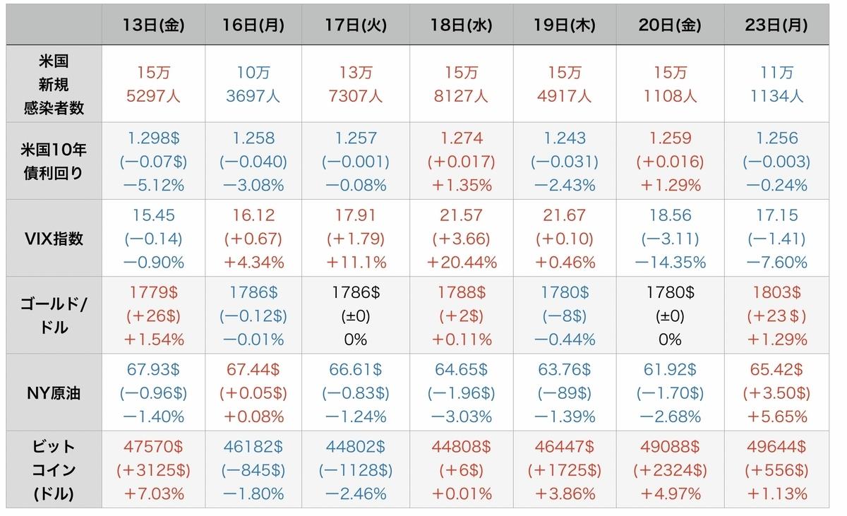 f:id:US-Stocks:20210824144608j:plain