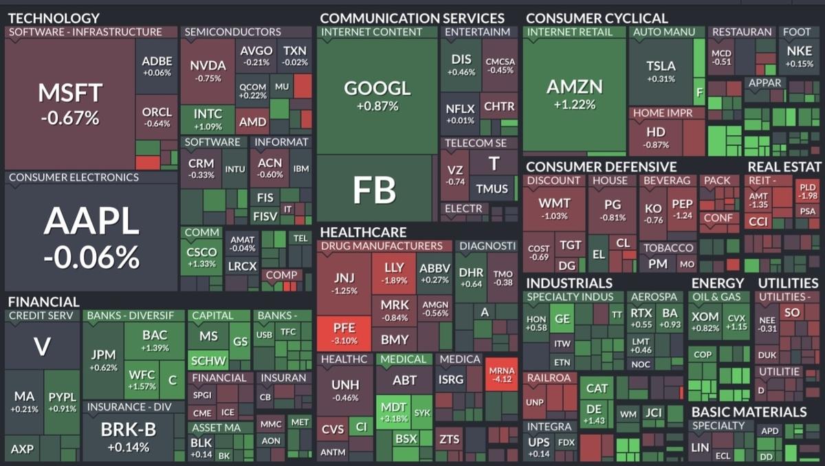 f:id:US-Stocks:20210825082121j:plain