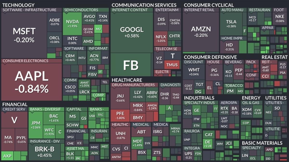 f:id:US-Stocks:20210826094407j:plain