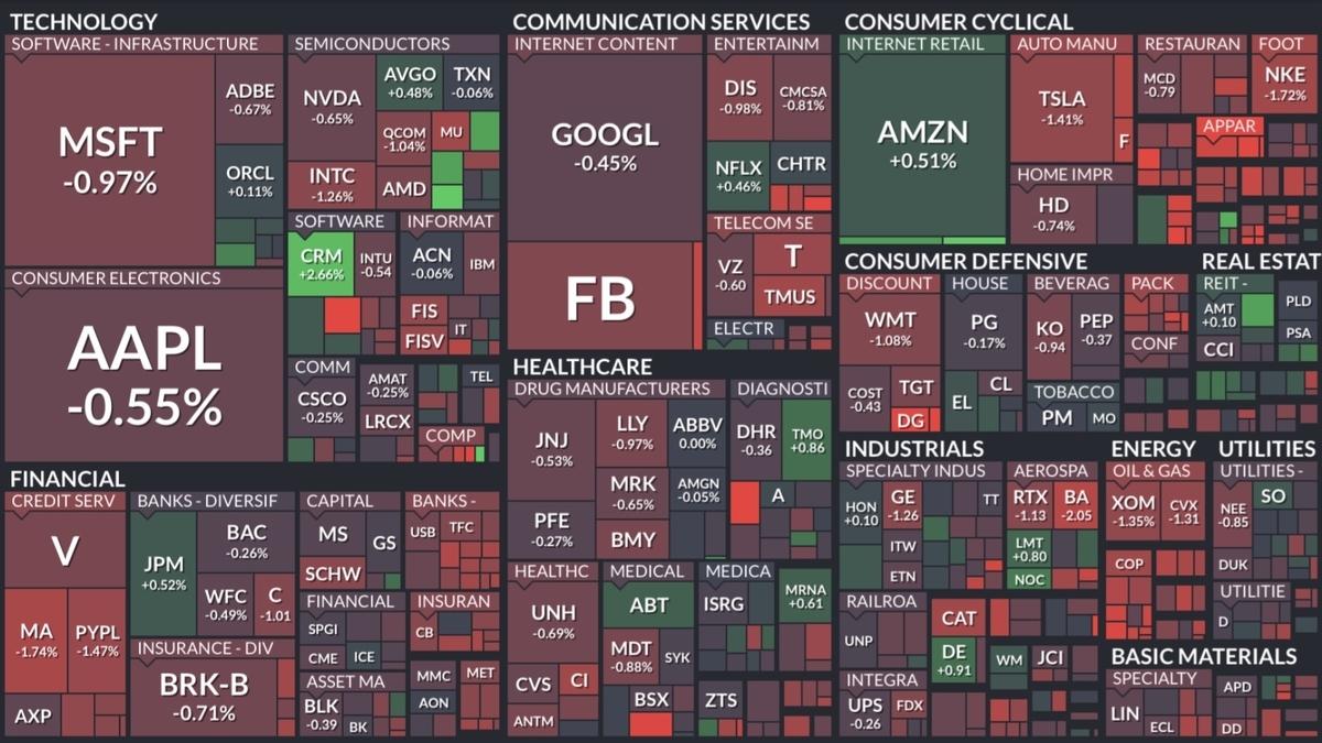 f:id:US-Stocks:20210827092731j:plain